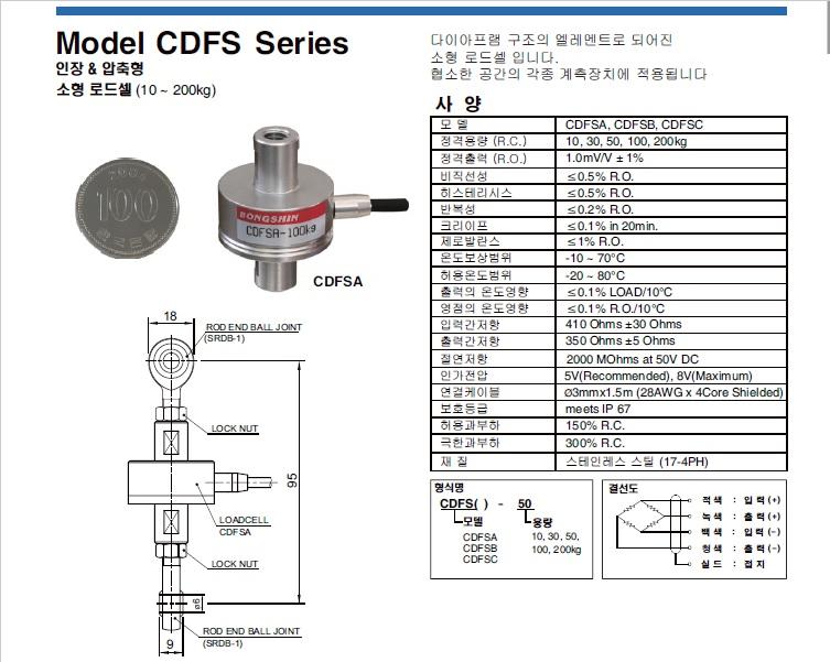 CDFS1.jpg